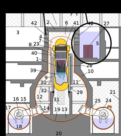 Risiko Abklingbecken bei Baureihe 69 / Bild: wikipedia.org