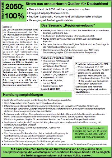 UBA-Plakat 2050:100% / www.contratom.de