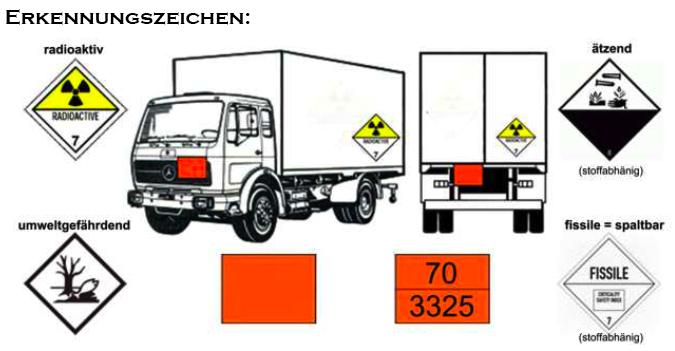 Atomtransporte gesucht!