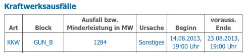 RWE.com: Gundremmingen-B vom Netz