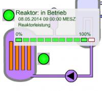 Philippsburg-2: Reaktorleistung am 8.5.2014